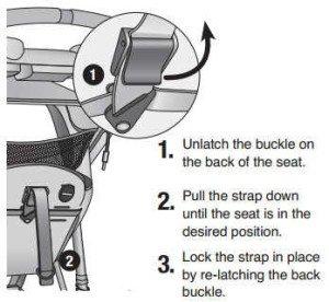 Reclining Schwinn Turismo Stroller Adjustable Seat