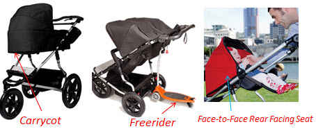 Accessories for Mountain Buggy Jogging Strollers
