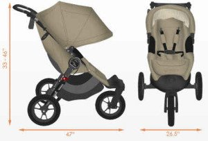 Baby Jogger City Elite The Full Review