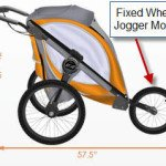 Baby Jogger POD – The Stroller with Endless Possibilities