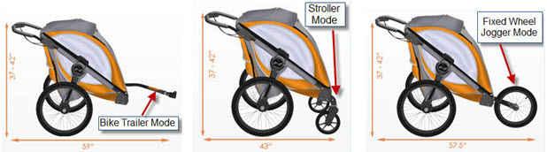 Baby Jogger POD Stroller Bike Trailer