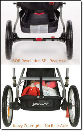 Jogging Stroller for Tall Parents